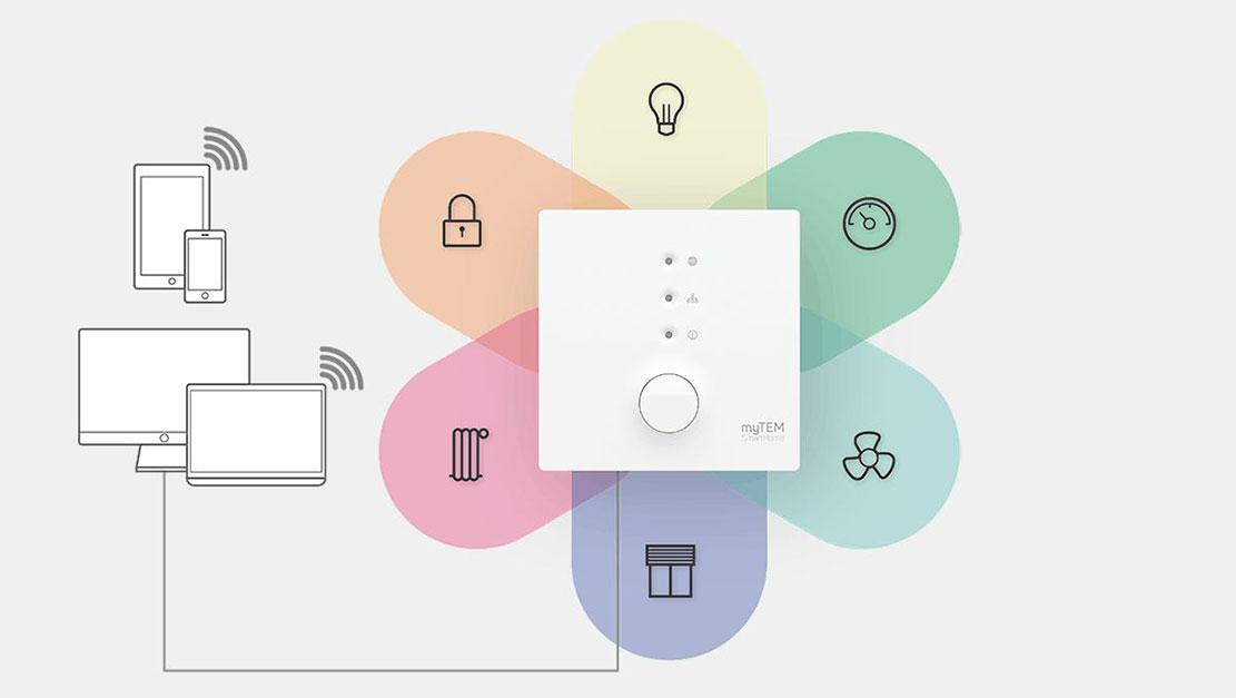 Komplettsystem myTEM Smart Home