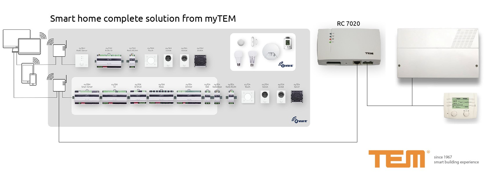 complete solution mytem smarthome with rc 7020